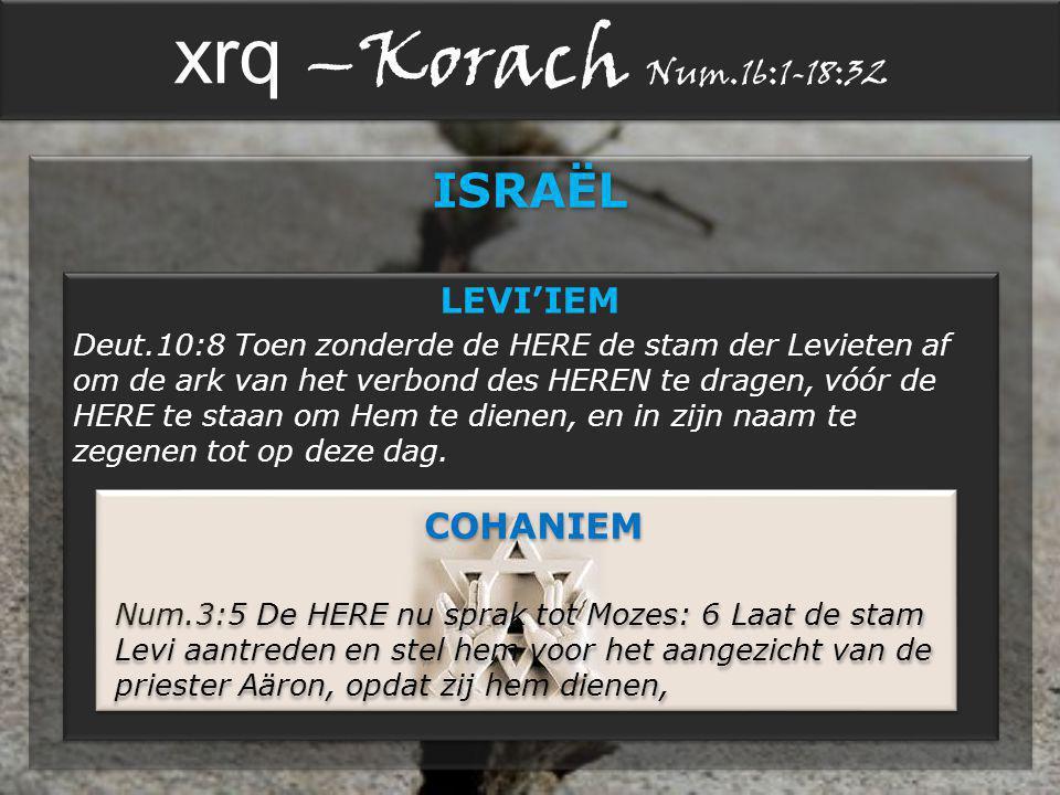 xrq –Korach Num.16:1-18:32 ISRAËL LEVI'IEM Deut.10:8 Toen zonderde de HERE de stam der Levieten af om de ark van het verbond des HEREN te dragen, vóór de HERE te staan om Hem te dienen, en in zijn naam te zegenen tot op deze dag.