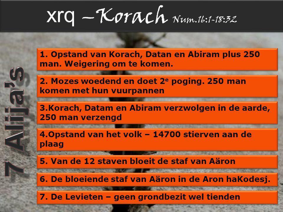 xrq –Korach Num.16:1-18:32 1. Opstand van Korach, Datan en Abiram plus 250 man.