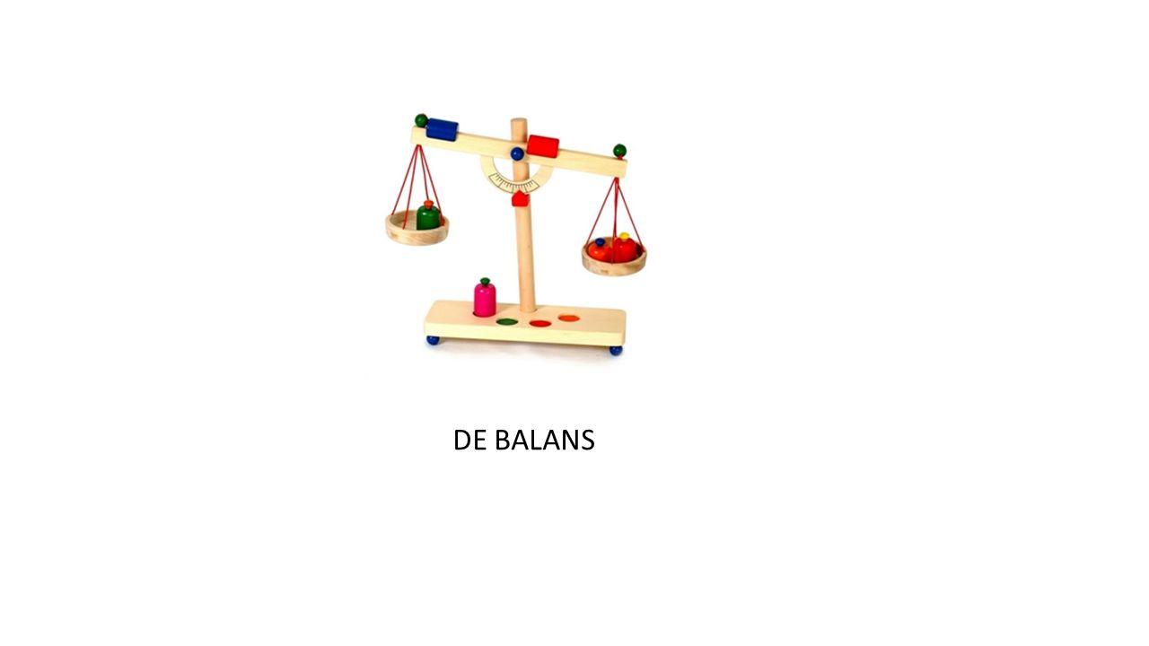 Wat is een balans.