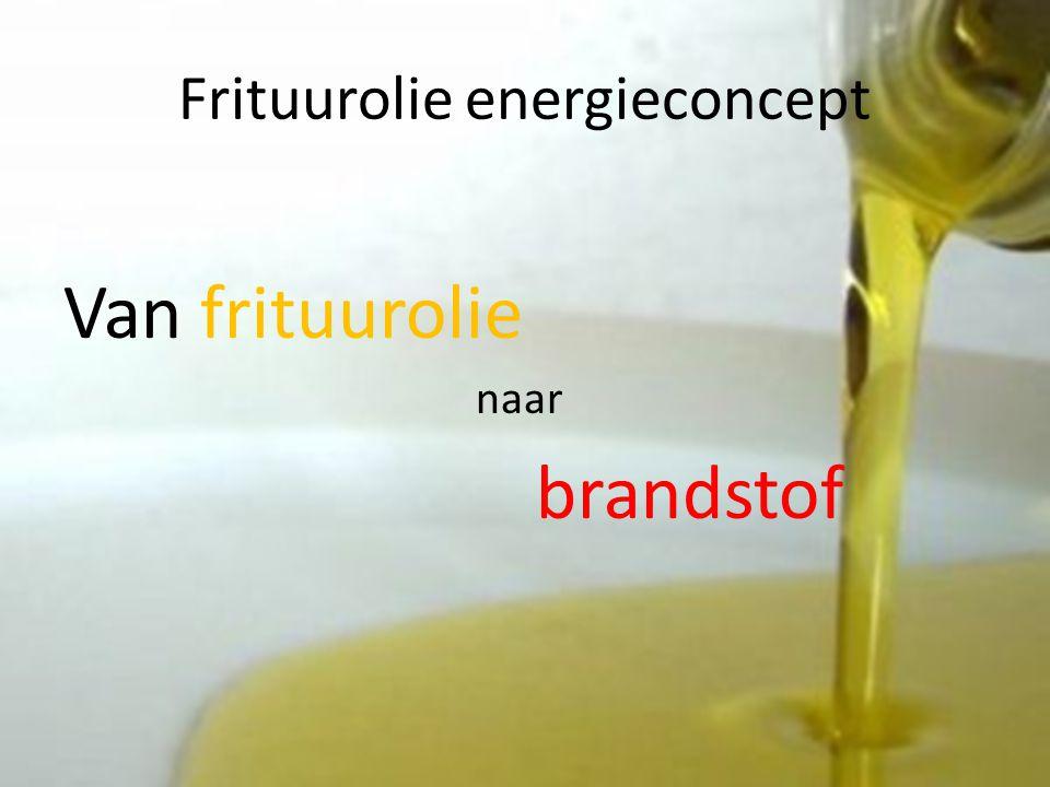 Frituurolie energieconcept Van frituurolie naar brandstof