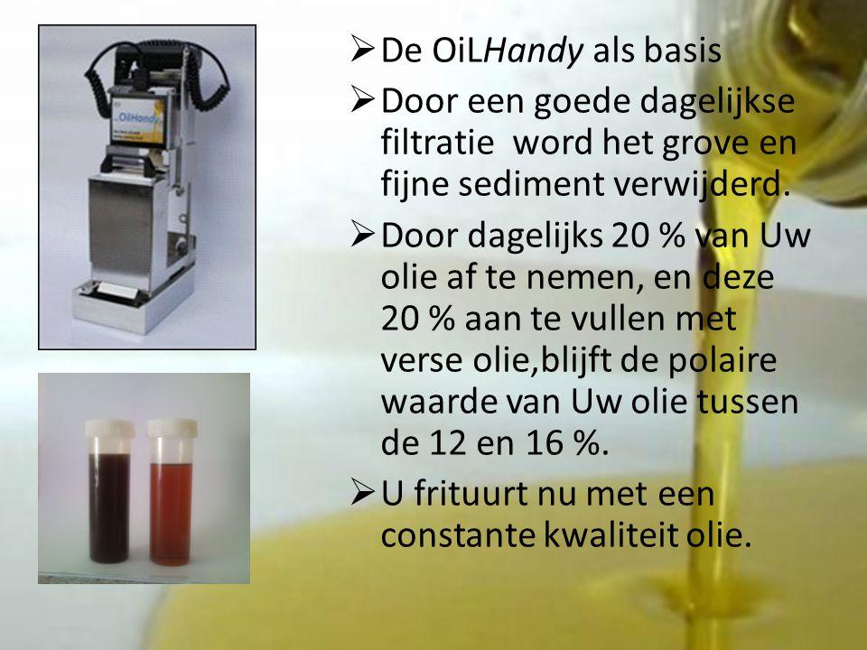 U slaat geen afval meer op  Uw afgewerkte olie blijft onder de wettelijke norm van 24 % en blijft frituurolie.