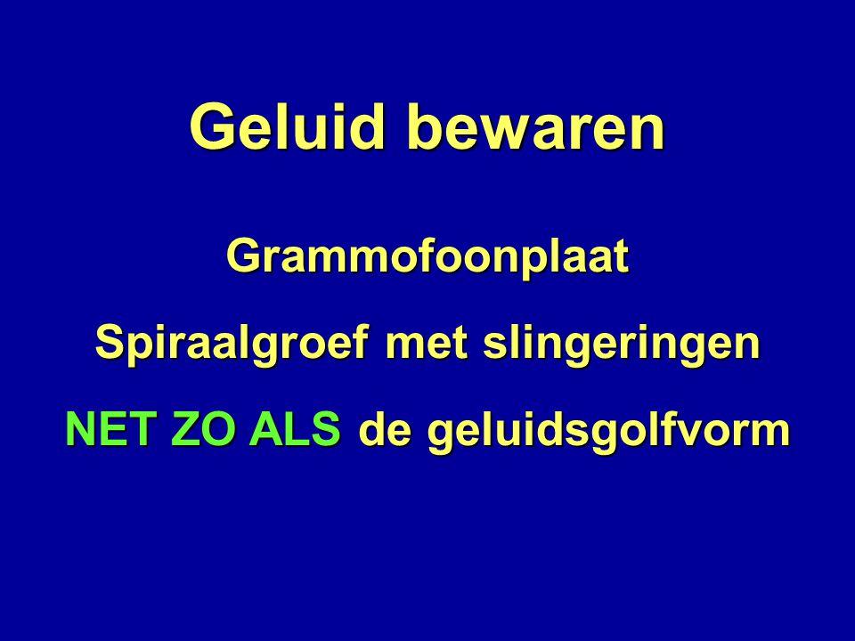 Grammofoonplaat Spiraalgroef met slingeringen NET ZO ALS de geluidsgolfvorm