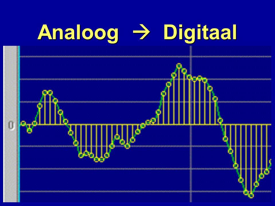 Analoog  Digitaal