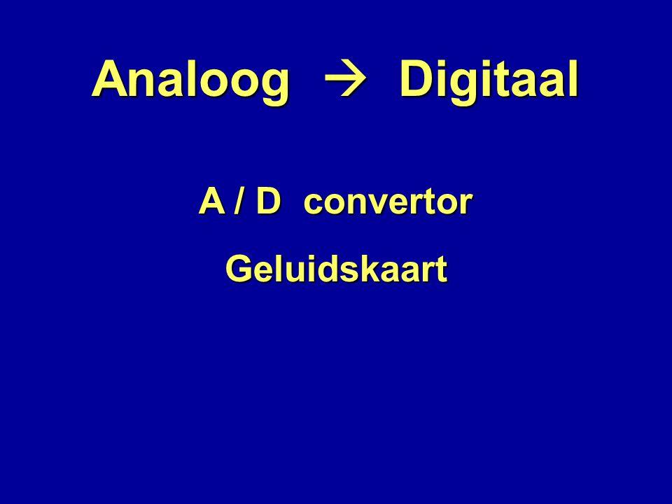 Analoog  Digitaal A / D convertor Geluidskaart