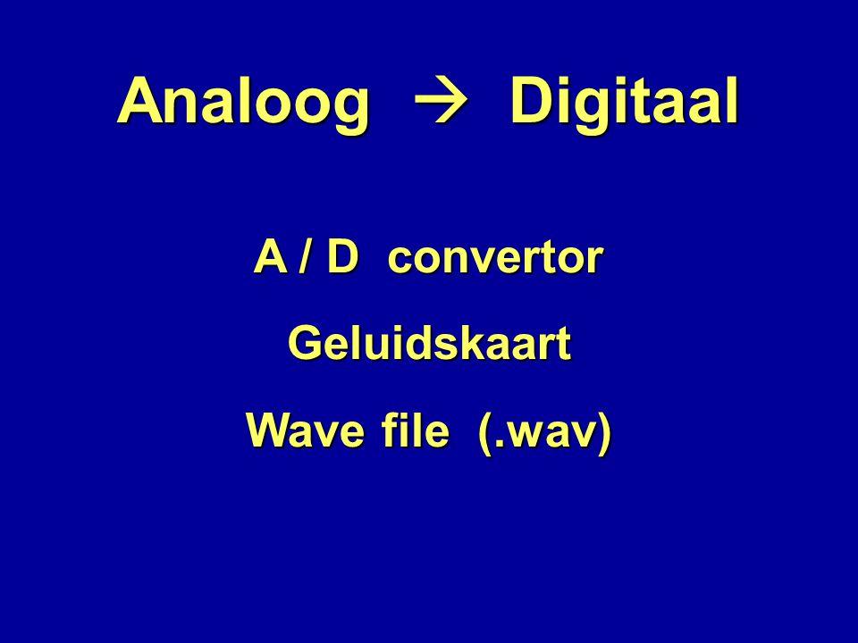 Analoog  Digitaal A / D convertor Geluidskaart Wave file (.wav)