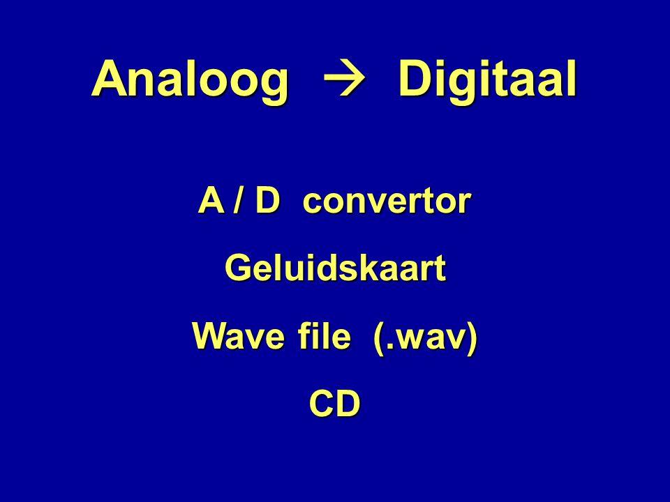 Analoog  Digitaal A / D convertor Geluidskaart Wave file (.wav) CD