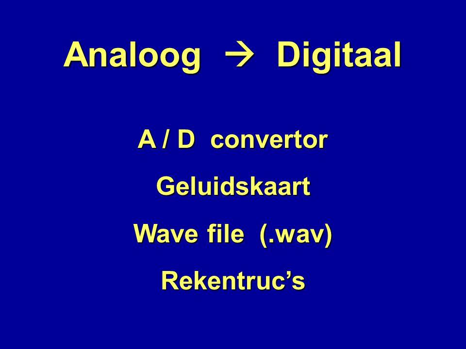 Analoog  Digitaal A / D convertor Geluidskaart Wave file (.wav) Rekentruc's