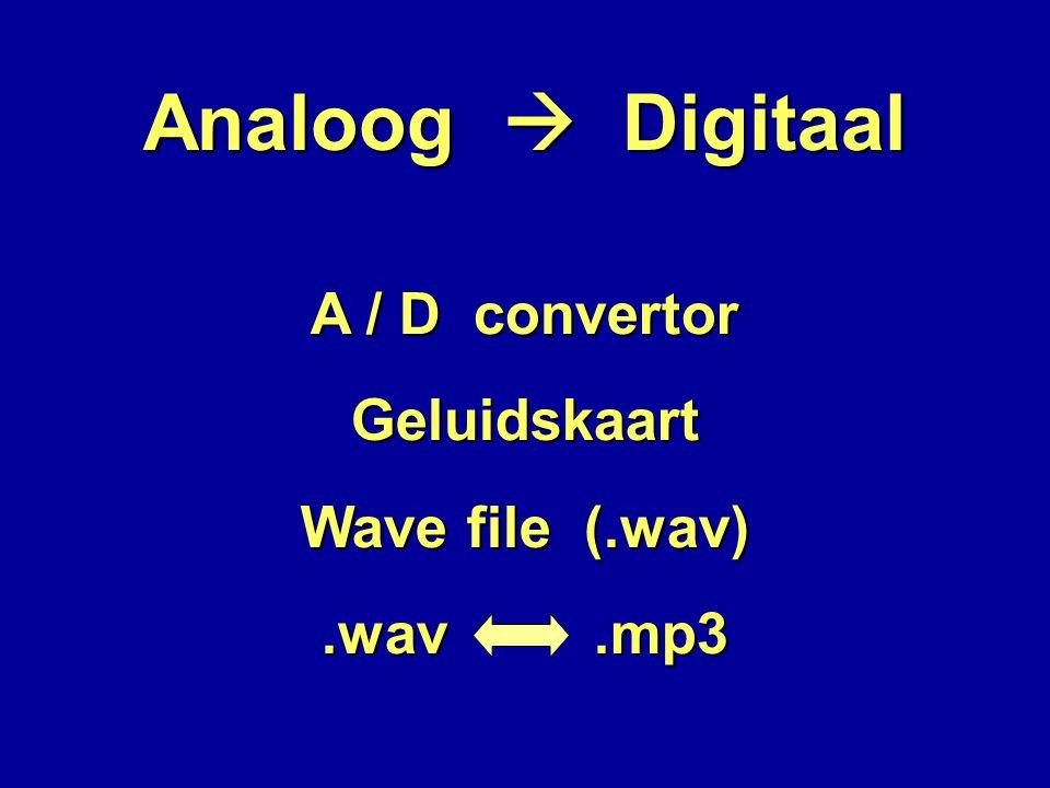 Analoog  Digitaal A / D convertor Geluidskaart Wave file (.wav).wav.mp3