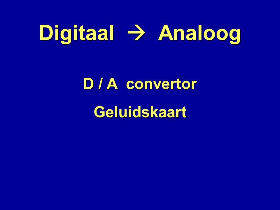 Digitaal  Analoog D / A convertor Geluidskaart