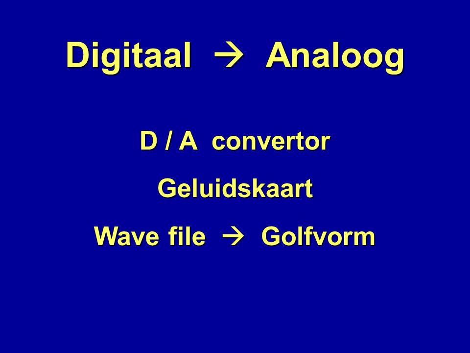 Digitaal  Analoog D / A convertor Geluidskaart Wave file  Golfvorm
