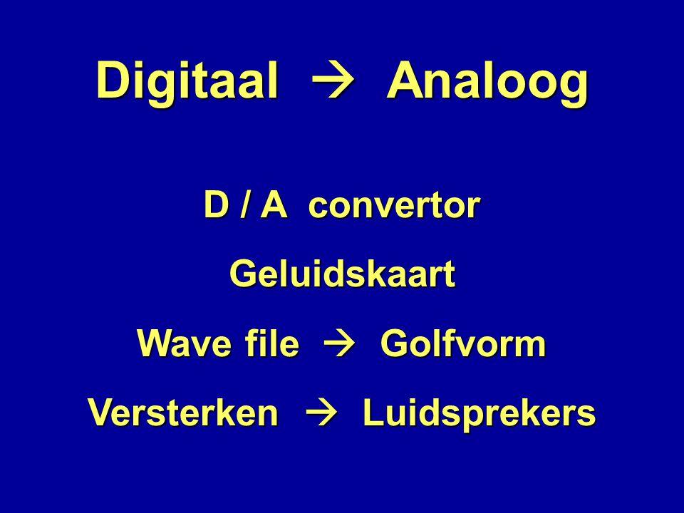 Digitaal  Analoog D / A convertor Geluidskaart Wave file  Golfvorm Versterken  Luidsprekers