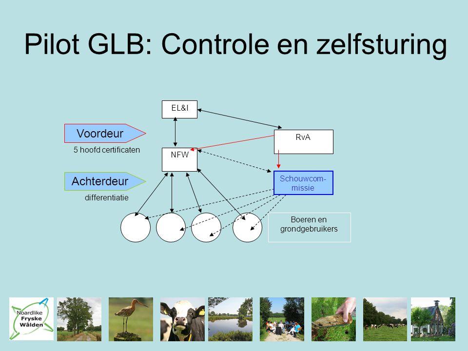 Pilot GLB: Controle en zelfsturing EL&I NFW Boeren en grondgebruikers Schouwcom- missie RvA Voordeur Achterdeur 5 hoofd certificaten differentiatie