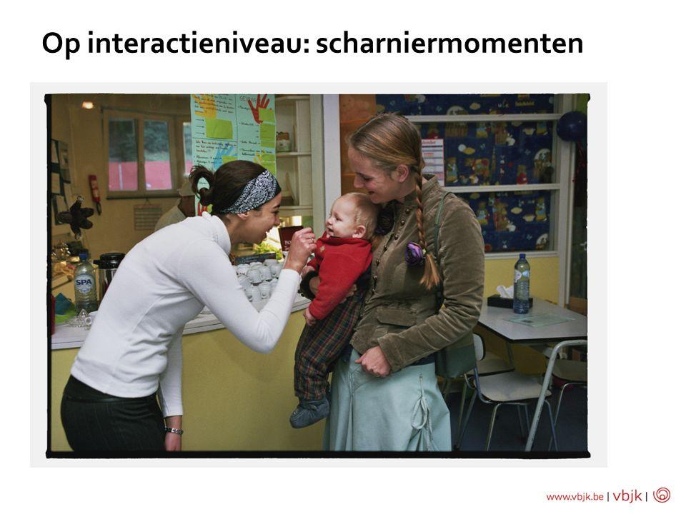 Op interactieniveau: scharniermomenten