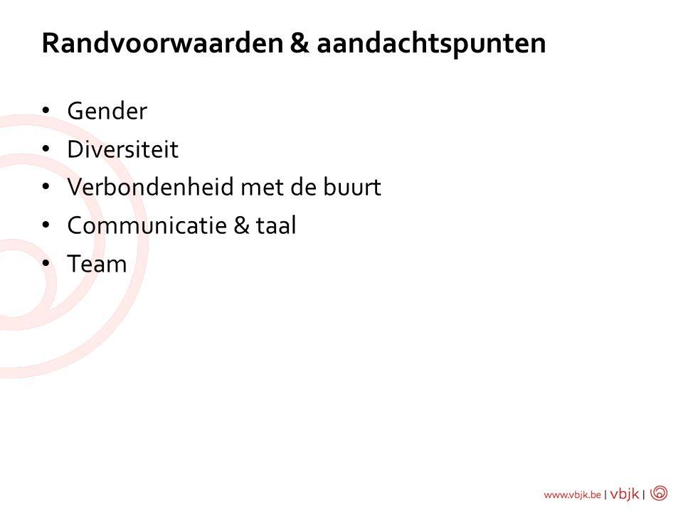 Gender Diversiteit Verbondenheid met de buurt Communicatie & taal Team Randvoorwaarden & aandachtspunten