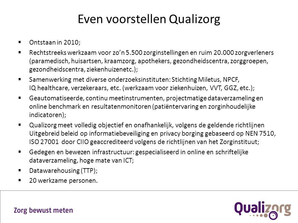 Even voorstellen Qualizorg  Ontstaan in 2010;  Rechtstreeks werkzaam voor zo'n 5.500 zorginstellingen en ruim 20.000 zorgverleners (paramedisch, hui