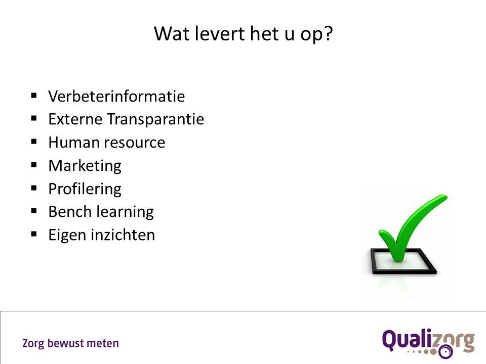Wat levert het u op?  Verbeterinformatie  Externe Transparantie  Human resource  Marketing  Profilering  Bench learning  Eigen inzichten