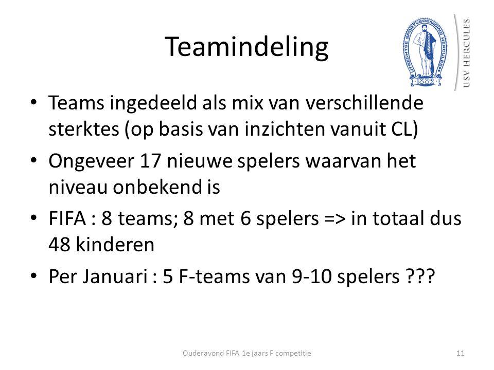 Teamindeling Teams ingedeeld als mix van verschillende sterktes (op basis van inzichten vanuit CL) Ongeveer 17 nieuwe spelers waarvan het niveau onbek