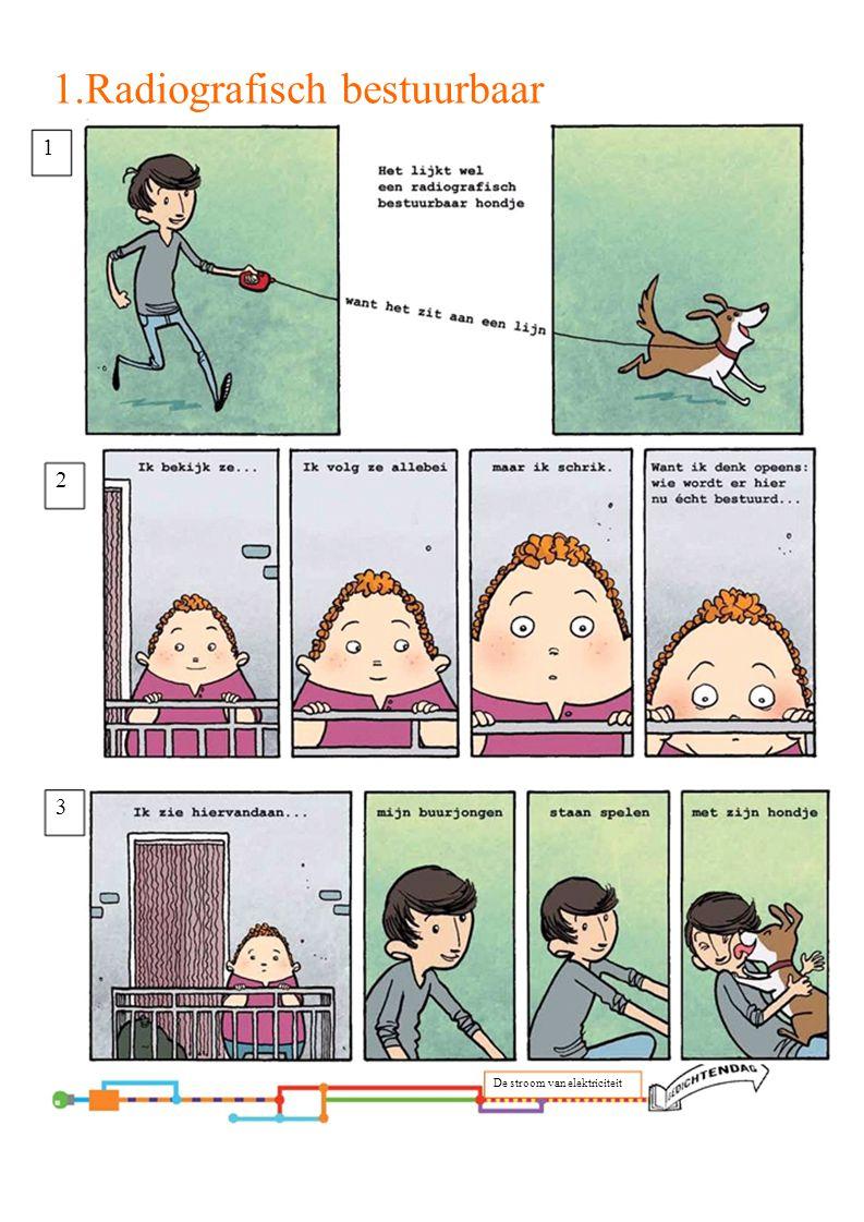 4 5 6 Edward van de Vendel & Floor de Goede (illustraties) Uit: Opa laat zijn tenen zien en andere stripgedichten (Querido, 2008 De stroom van elektriciteit