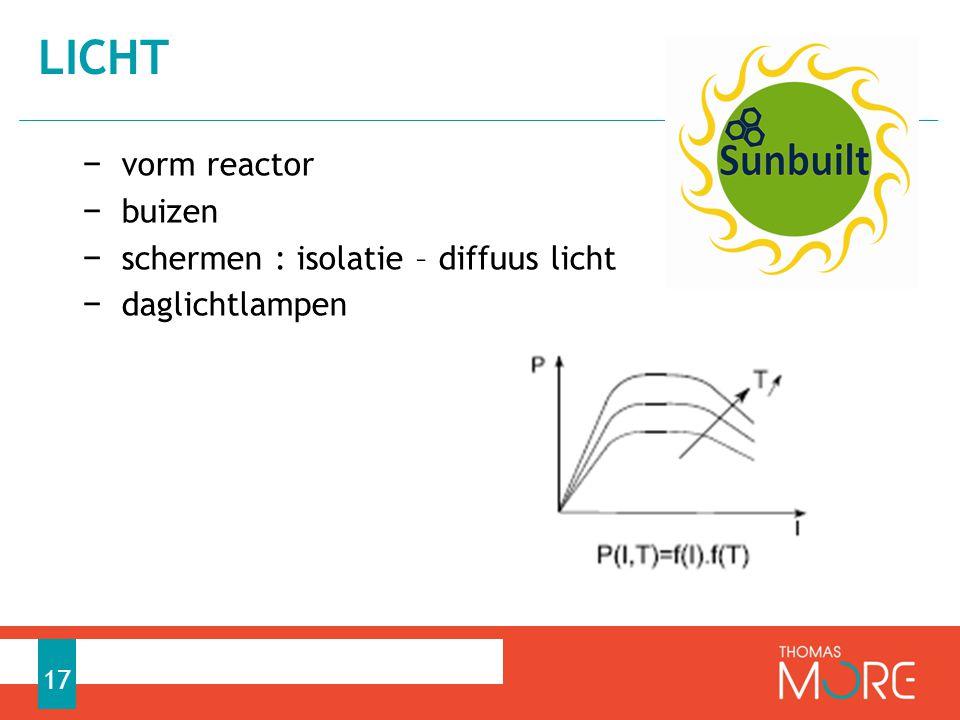 − vorm reactor − buizen − schermen : isolatie – diffuus licht − daglichtlampen LICHT 17