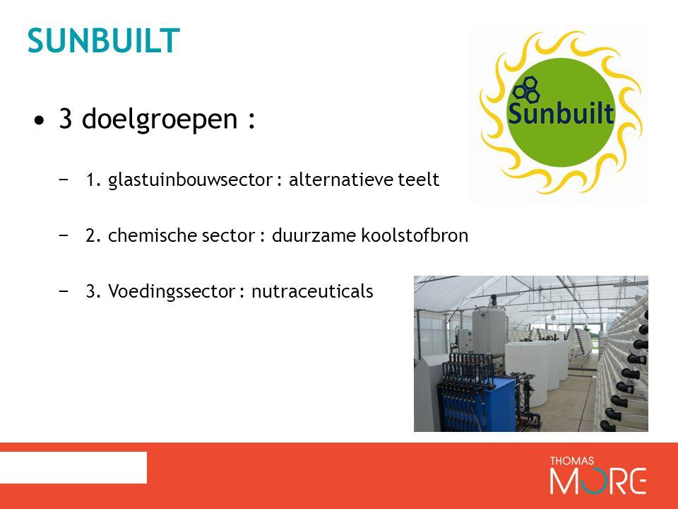 SUNBUILT 3 doelgroepen : − 1. glastuinbouwsector : alternatieve teelt − 2.