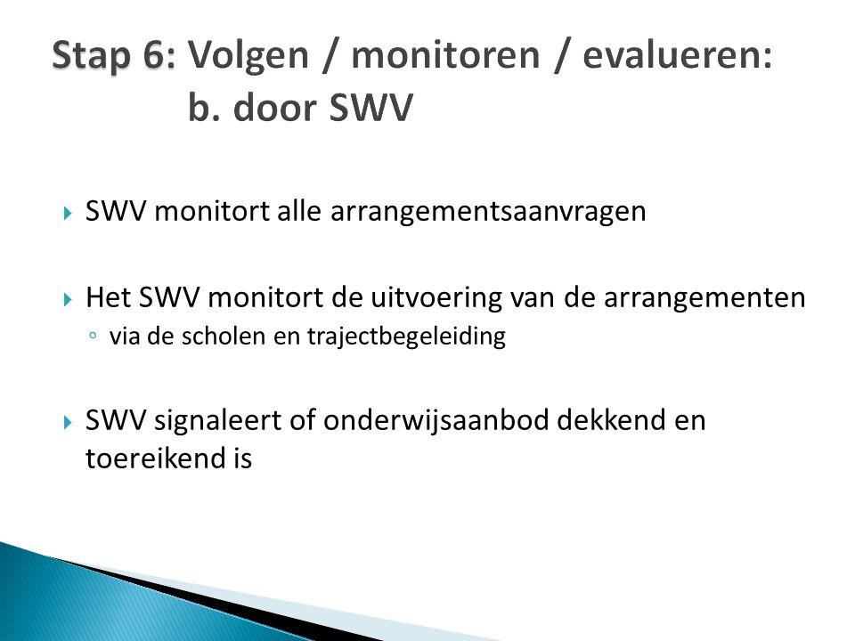  SWV monitort alle arrangementsaanvragen  Het SWV monitort de uitvoering van de arrangementen ◦ via de scholen en trajectbegeleiding  SWV signaleert of onderwijsaanbod dekkend en toereikend is