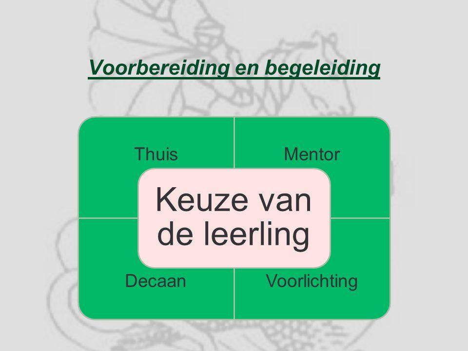 Voorbereiding en begeleiding ThuisMentor DecaanVoorlichting Keuze van de leerling