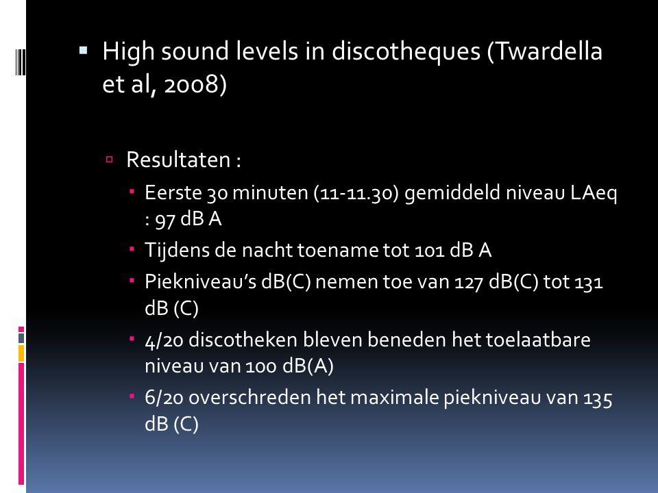  High sound levels in discotheques (Twardella et al, 2008)  Resultaten :  Eerste 30 minuten (11-11.30) gemiddeld niveau LAeq : 97 dB A  Tijdens de nacht toename tot 101 dB A  Piekniveau's dB(C) nemen toe van 127 dB(C) tot 131 dB (C)  4/20 discotheken bleven beneden het toelaatbare niveau van 100 dB(A)  6/20 overschreden het maximale piekniveau van 135 dB (C)