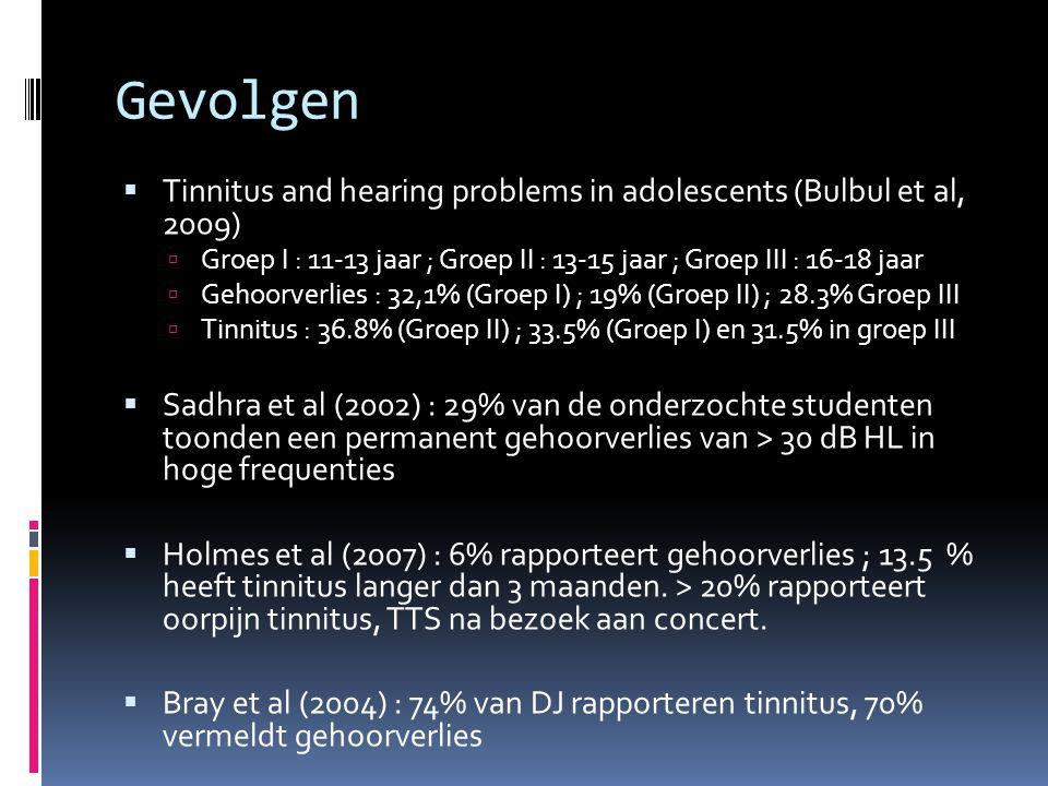 Gevolgen  Tinnitus and hearing problems in adolescents (Bulbul et al, 2009)  Groep I : 11-13 jaar ; Groep II : 13-15 jaar ; Groep III : 16-18 jaar  Gehoorverlies : 32,1% (Groep I) ; 19% (Groep II) ; 28.3% Groep III  Tinnitus : 36.8% (Groep II) ; 33.5% (Groep I) en 31.5% in groep III  Sadhra et al (2002) : 29% van de onderzochte studenten toonden een permanent gehoorverlies van > 30 dB HL in hoge frequenties  Holmes et al (2007) : 6% rapporteert gehoorverlies ; 13.5 % heeft tinnitus langer dan 3 maanden.