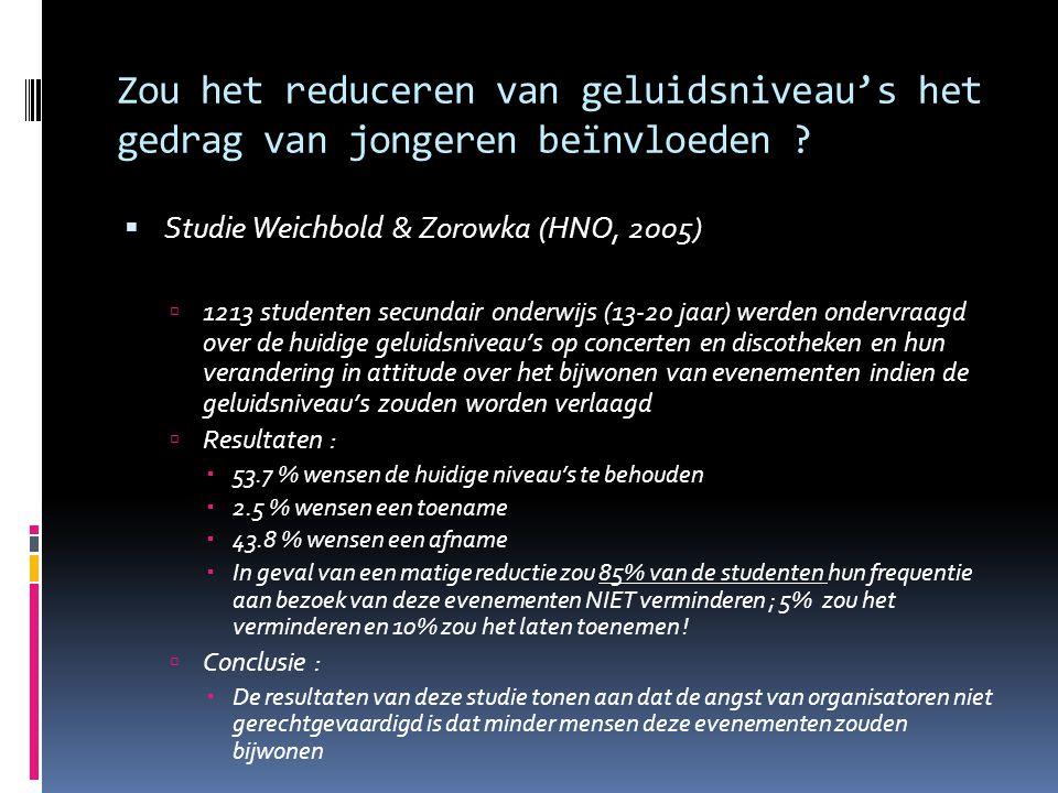 Zou het reduceren van geluidsniveau's het gedrag van jongeren beïnvloeden ?  Studie Weichbold & Zorowka (HNO, 2005)  1213 studenten secundair onderw