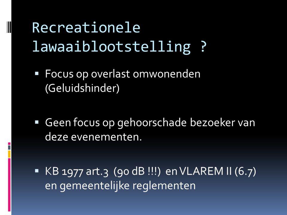 Recreationele lawaaiblootstelling ?  Focus op overlast omwonenden (Geluidshinder)  Geen focus op gehoorschade bezoeker van deze evenementen.  KB 19