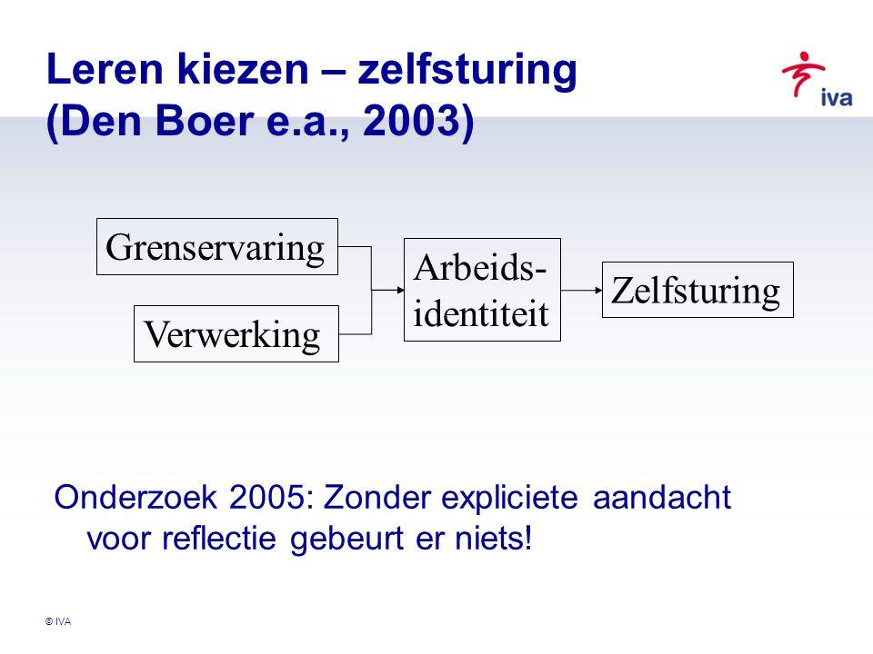 © IVA Leren kiezen – zelfsturing (Den Boer e.a., 2003) Onderzoek 2005: Zonder expliciete aandacht voor reflectie gebeurt er niets! Grenservaring Verwe
