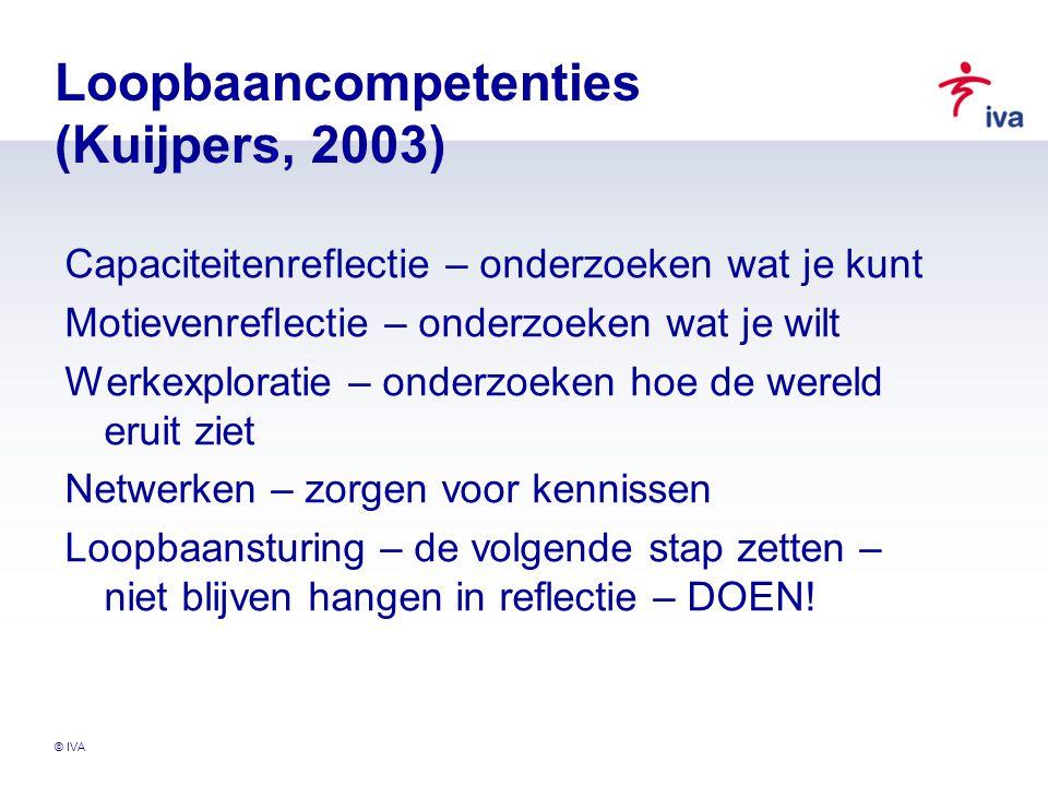 © IVA Loopbaancompetenties (Kuijpers, 2003) Capaciteitenreflectie – onderzoeken wat je kunt Motievenreflectie – onderzoeken wat je wilt Werkexploratie
