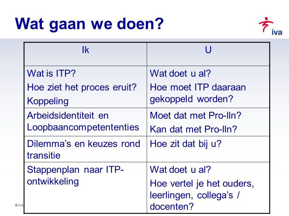 © IVA Wat gaan we doen? IkU Wat is ITP? Hoe ziet het proces eruit? Koppeling Wat doet u al? Hoe moet ITP daaraan gekoppeld worden? Arbeidsidentiteit e