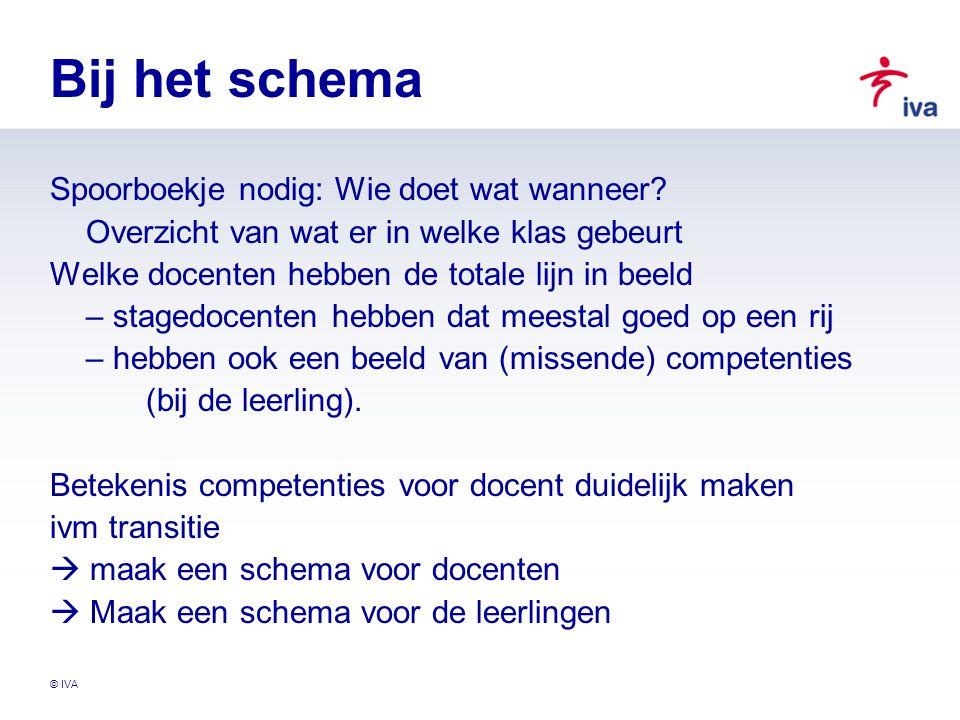 © IVA Bij het schema Spoorboekje nodig: Wie doet wat wanneer? Overzicht van wat er in welke klas gebeurt Welke docenten hebben de totale lijn in beeld