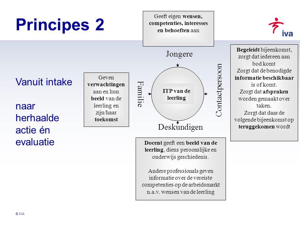 © IVA Principes 2 Geeft eigen wensen, competenties, interesses en behoeften aan Begeleidt bijeenkomst, zorgt dat iedereen aan bod komt Zorgt dat de be