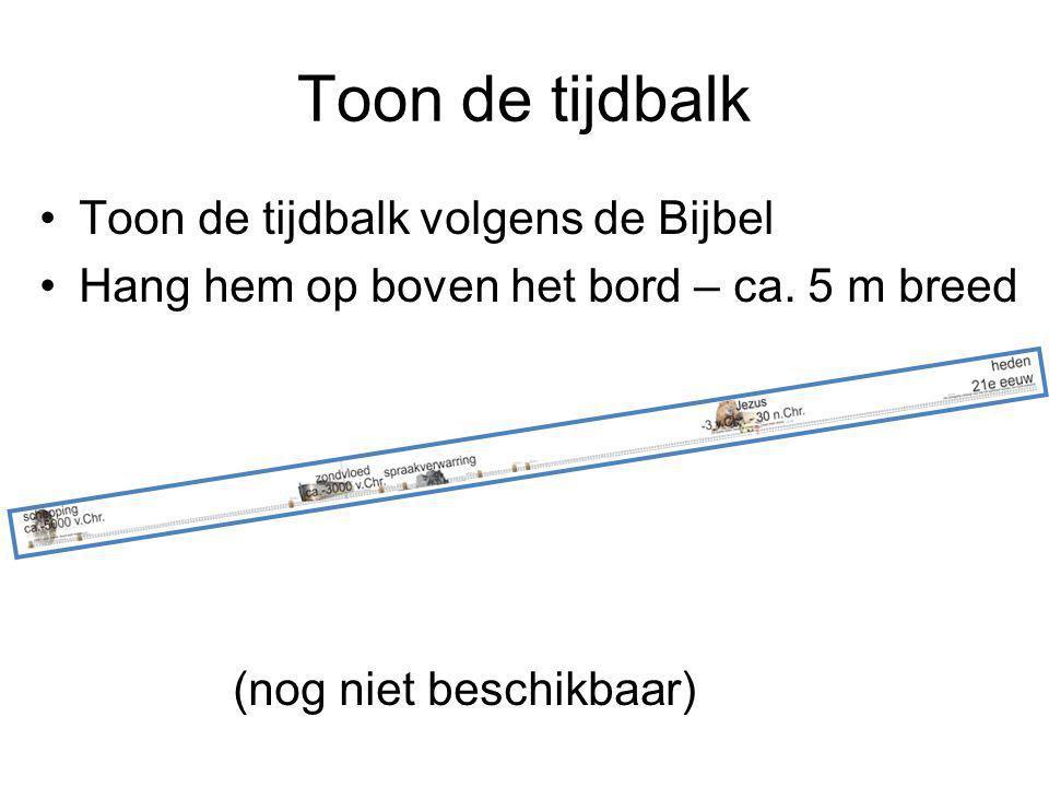 Toon de tijdbalk Toon de tijdbalk volgens de Bijbel Hang hem op boven het bord – ca. 5 m breed (nog niet beschikbaar)