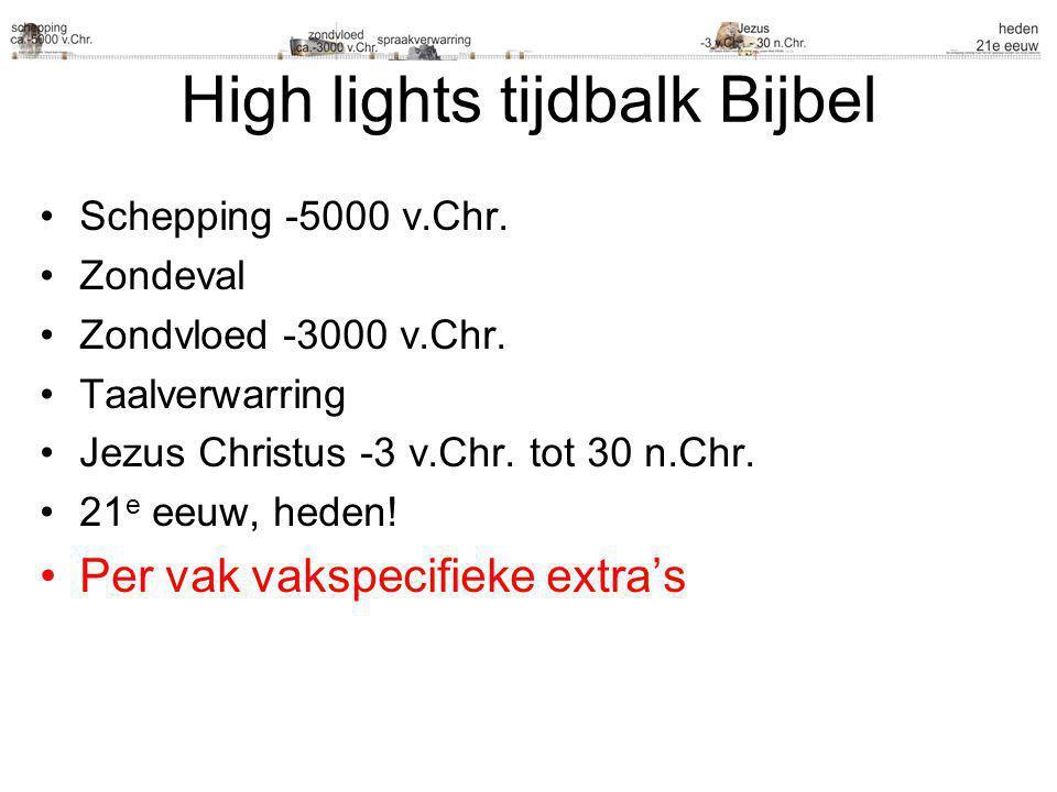 High lights tijdbalk Bijbel Schepping -5000 v.Chr. Zondeval Zondvloed -3000 v.Chr. Taalverwarring Jezus Christus -3 v.Chr. tot 30 n.Chr. 21 e eeuw, he