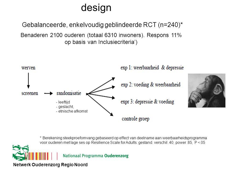 Netwerk Ouderenzorg Regio Noord design Gebalanceerde, enkelvoudig geblindeerde RCT (n=240)* Benaderen 2100 ouderen (totaal 6310 inwoners).