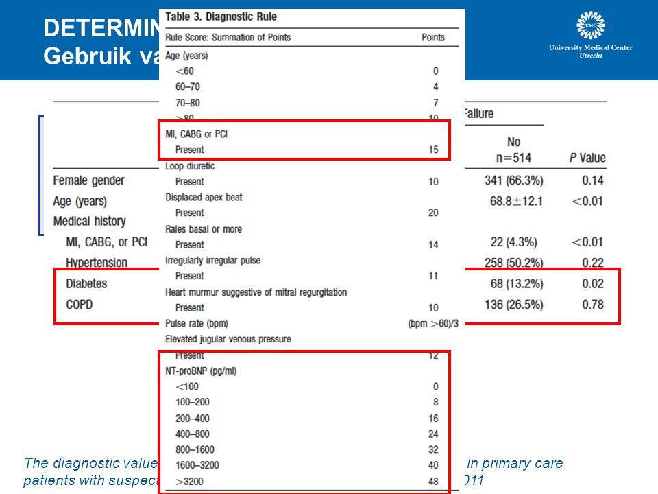 DETERMINANT: Gebruik van CDRs en biomarkers 721 patiënten met verdenking hartfalen, verwezen door HA naar 'rapid-access clinic'. Multivariate analyse