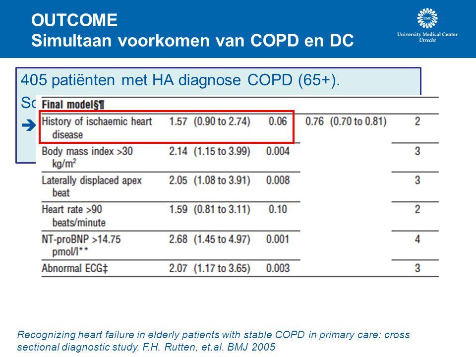 OUTCOME Simultaan voorkomen van COPD en DC 405 patiënten met HA diagnose COPD (65+). Screening naar hartfalen.  Diagnostisch model voor herkennen har