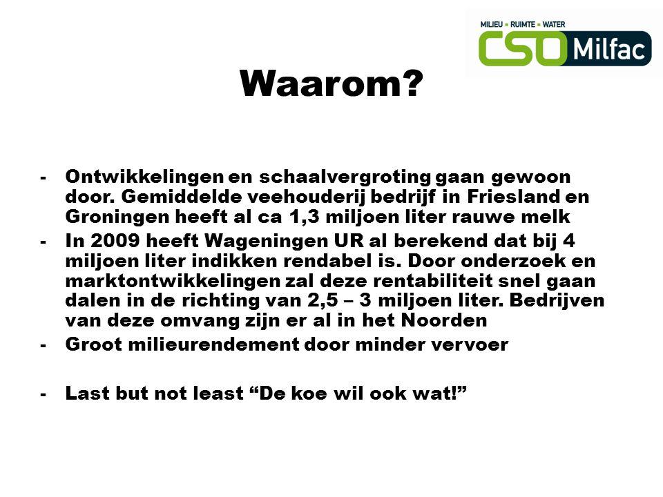 Waarom? -Ontwikkelingen en schaalvergroting gaan gewoon door. Gemiddelde veehouderij bedrijf in Friesland en Groningen heeft al ca 1,3 miljoen liter r