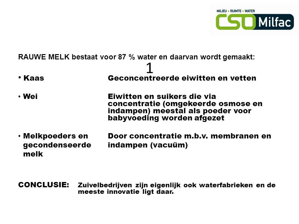 1 RAUWE MELK bestaat voor 87 % water en daarvan wordt gemaakt: KaasGeconcentreerde eiwitten en vetten Wei Eiwitten en suikers die via concentratie (om