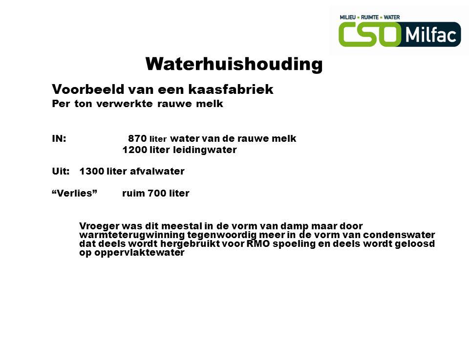 Waterhuishouding Voorbeeld van een kaasfabriek Per ton verwerkte rauwe melk IN: 870 liter water van de rauwe melk 1200 liter leidingwater Uit:1300 lit
