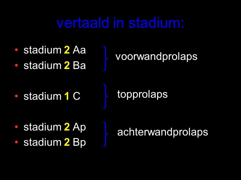 vertaald in stadium: stadium 2 Aa stadium 2 Ba stadium 1 C stadium 2 Ap stadium 2 Bp voorwandprolaps achterwandprolaps topprolaps
