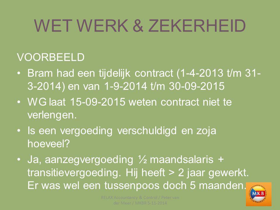 WET WERK & ZEKERHEID VOORBEELD Bram had een tijdelijk contract (1-4-2013 t/m 31- 3-2014) en van 1-9-2014 t/m 30-09-2015 WG laat 15-09-2015 weten contr