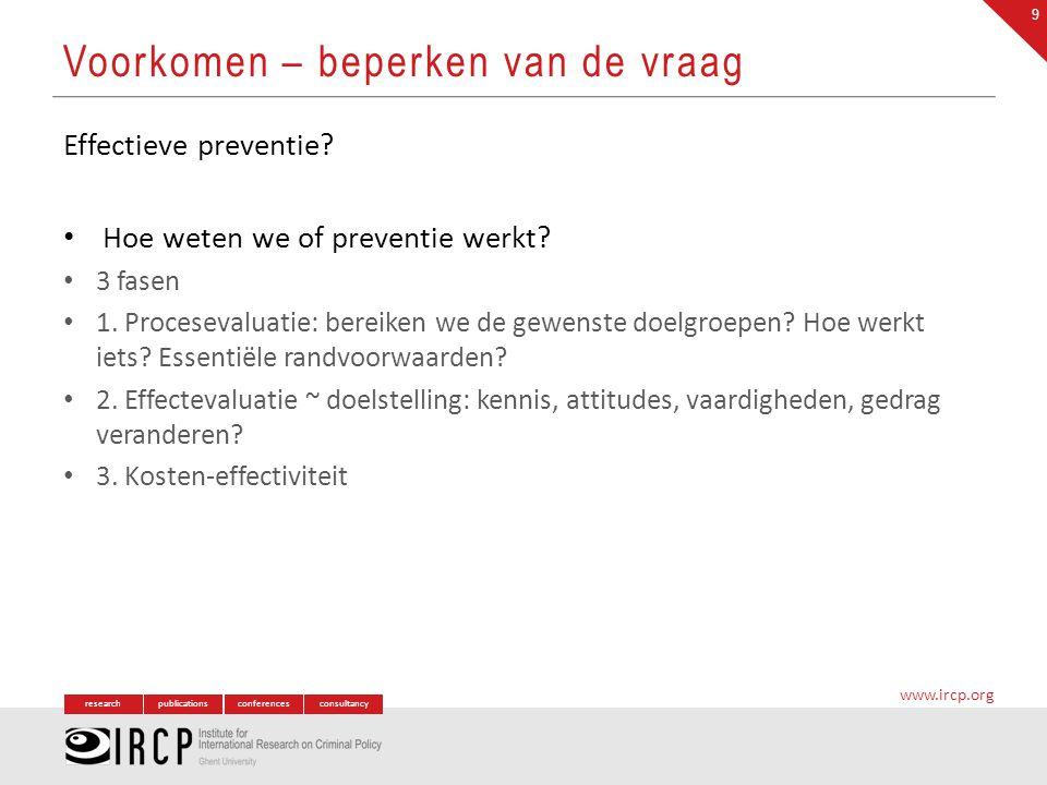 researchpublicationsconferencesconsultancy www.ircp.org Effectieve preventie? Hoe weten we of preventie werkt? 3 fasen 1. Procesevaluatie: bereiken we