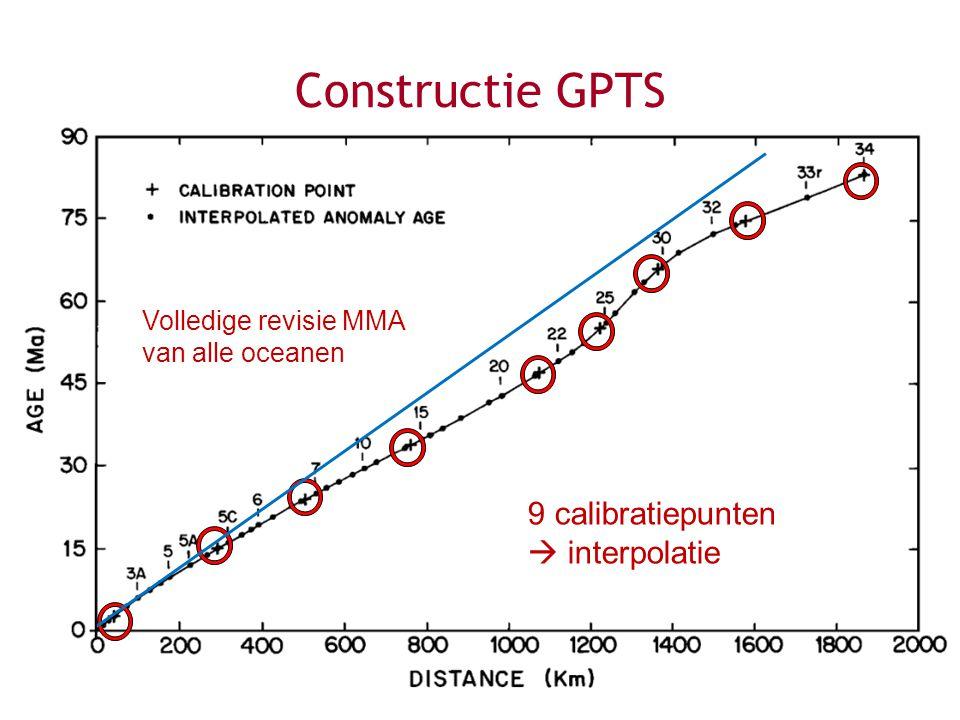 9 calibratiepunten  interpolatie Constructie GPTS Volledige revisie MMA van alle oceanen