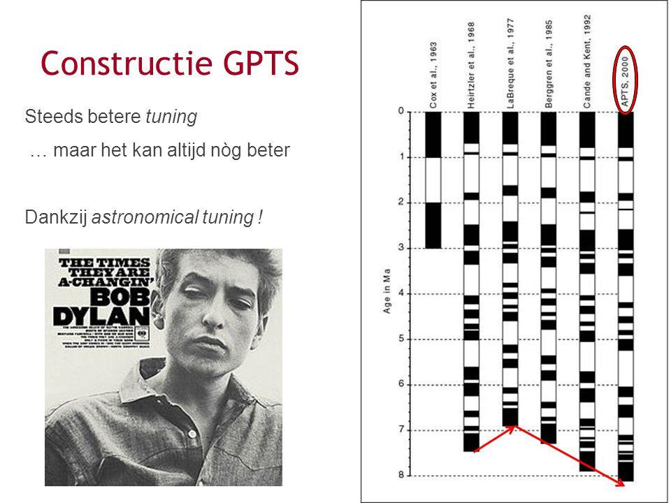 Steeds betere tuning … maar het kan altijd nòg beter Dankzij astronomical tuning ! Constructie GPTS