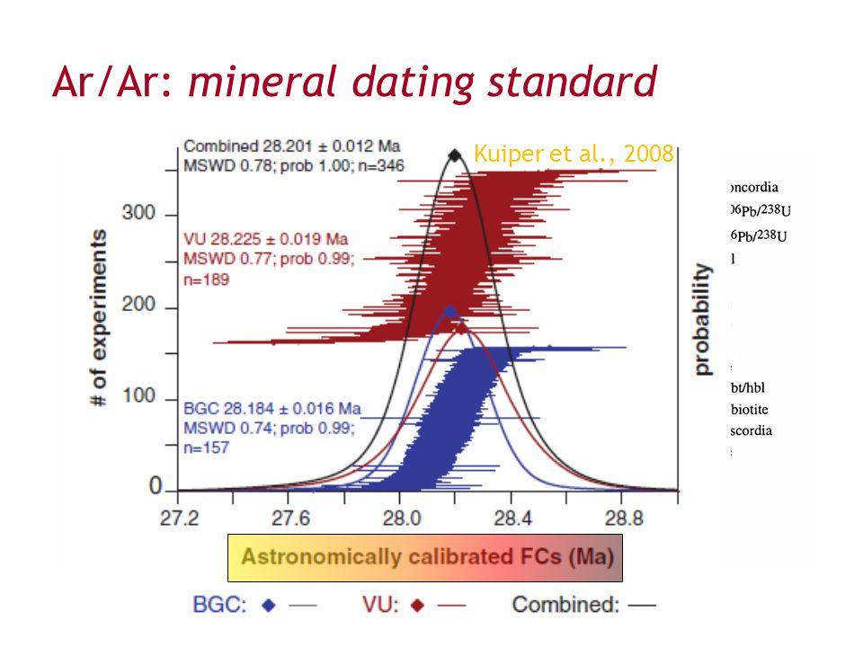 Ar/Ar: mineral dating standard Kuiper et al., 2008