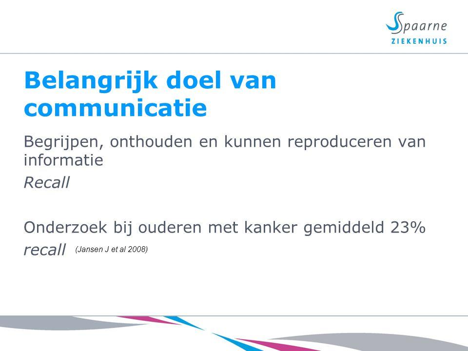 Belangrijk doel van communicatie Begrijpen, onthouden en kunnen reproduceren van informatie Recall Onderzoek bij ouderen met kanker gemiddeld 23% reca